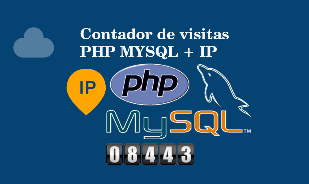 Photo of Contador de visitas PHP MYSQL + IP