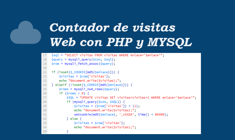 Photo of Contador de visitas Web con PHP y MYSQL