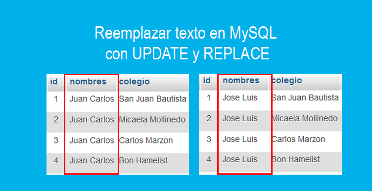 Photo of Reemplazar texto en MySQL con UPDATE y REPLACE