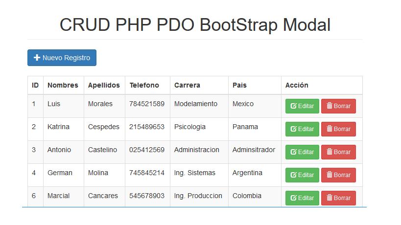 Descargar CRUD PHP PDO BootStrap Modal
