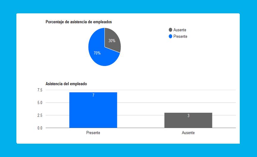 Descargar generador de gráficos usando Google Charts