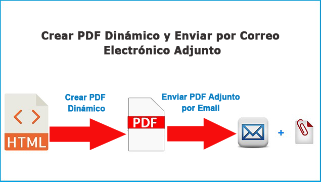 Crear PDF y enviar por email Adjunto