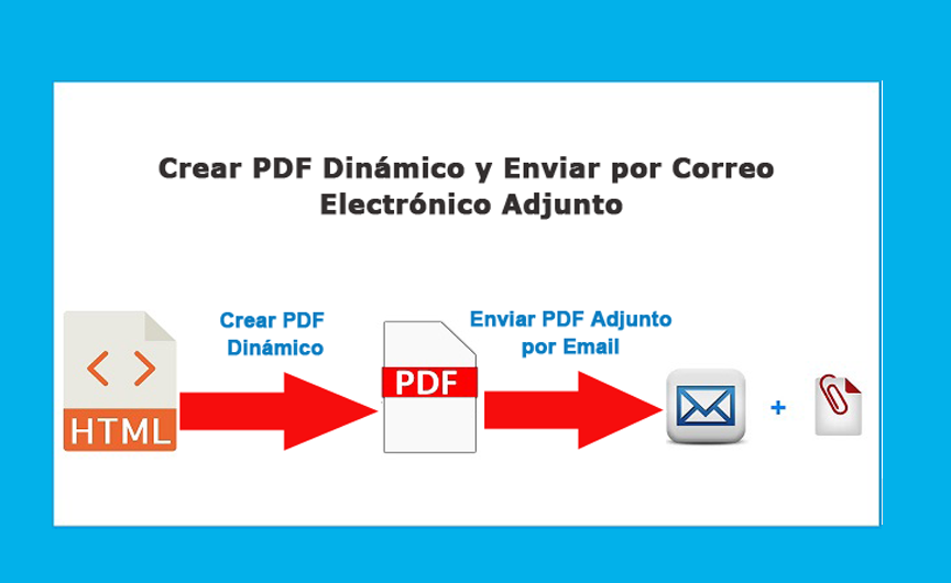 Generar PDF dinámico y enviar por Email Descarga