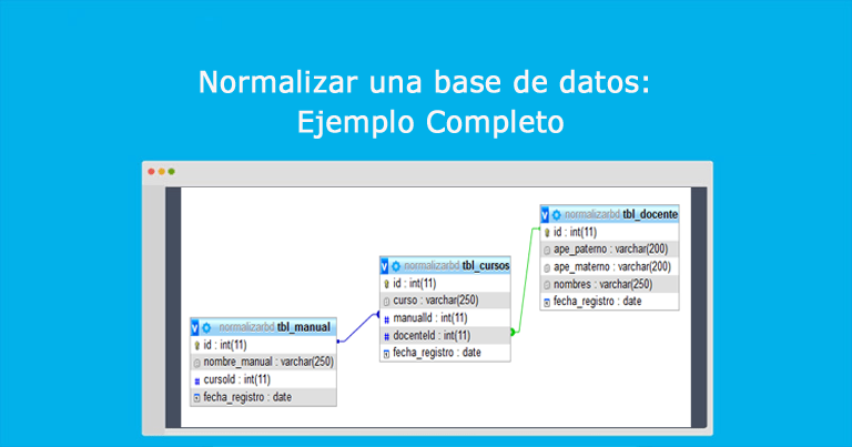 Normalizar una base de datos Ejemplo Completo