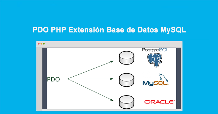 Photo of PDO PHP Extensión Base de Datos MySQL