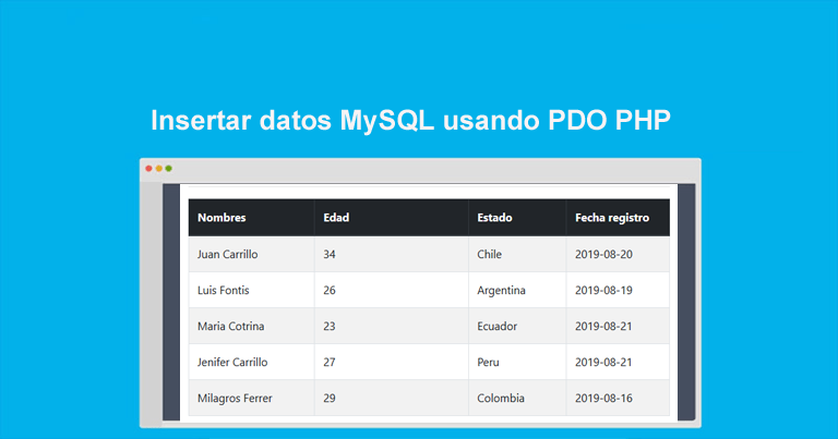 Photo of Insertar datos MySQL usando PDO PHP