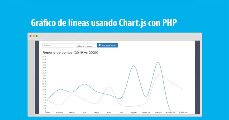 Gráfico de líneas usando Chart.js con PHP