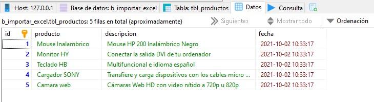 Resultados en MySQL con los registros importados